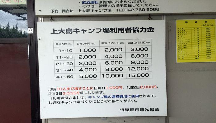 上大島キャンプ場の料金表